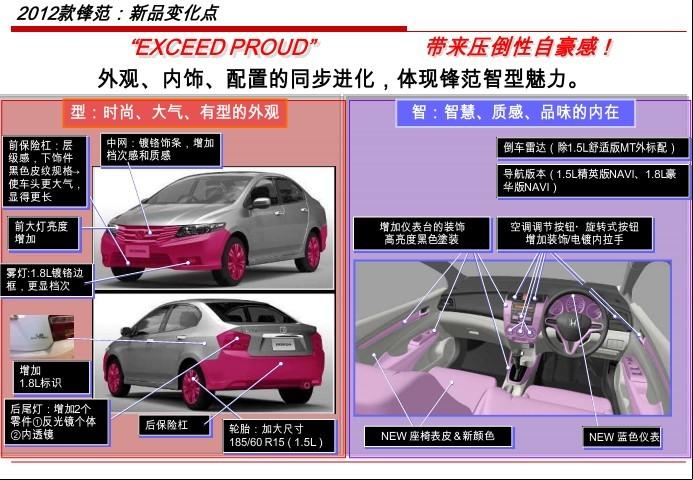 外观变化:新的2012款本田锋范车型进气格栅设计更加简洁一些