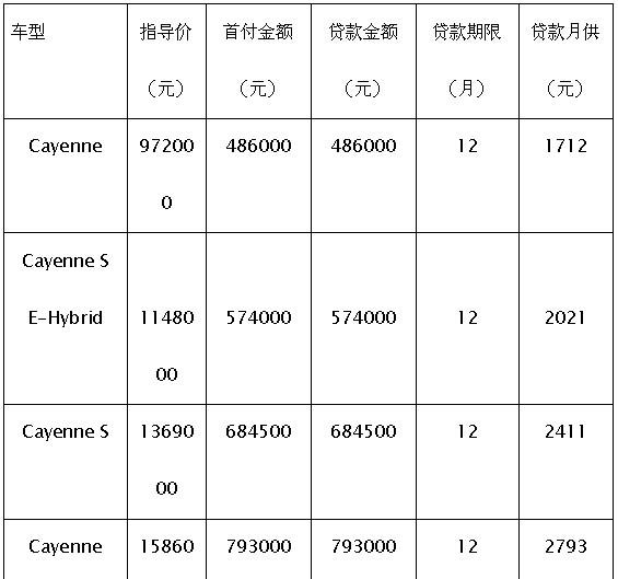 成都锦江保时捷中心全新Cayenne首付50%
