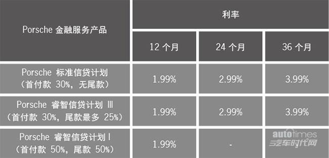 成都锦江中心卡宴回购中 最高享八五折