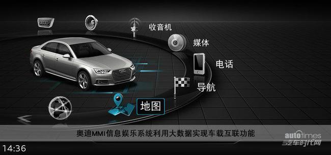 奥迪mmi信息娱乐系统利用大数据实现车载互联功能