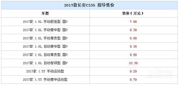 2017款长安CS35上市 售7.99-10.39万元