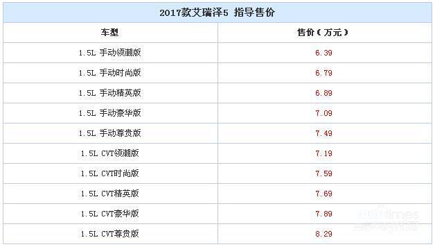 新款艾瑞泽5/SPORT上市 售6.39-9.79万