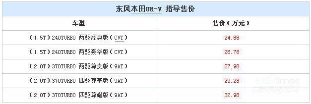 东风本田UR-V上市 售24.68-32.98万元