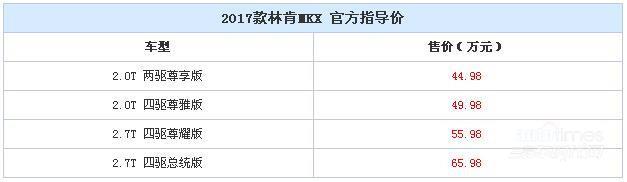 2017款林肯MKX上市 售44.98-65.98万元