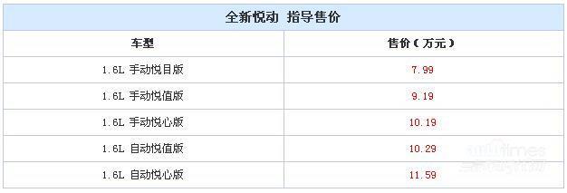 全新悦动正式上市 售价7.99-11.59万元