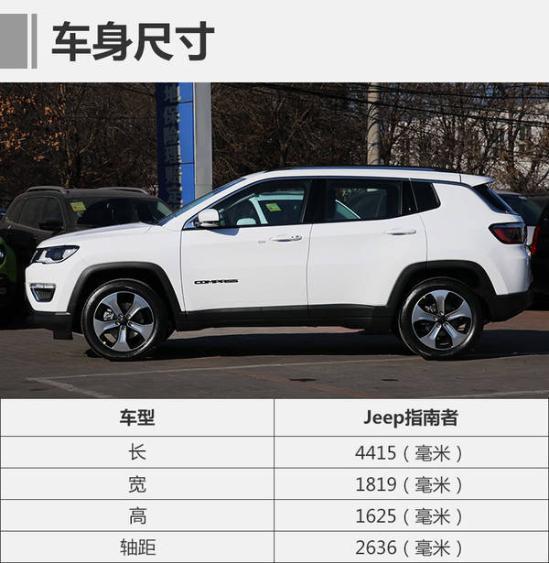 Jeep指南者2017款最新团购价,限时抢购高清图片