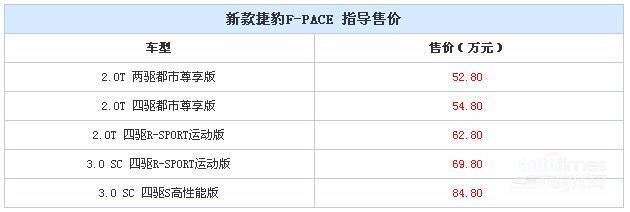 新款捷豹F-PACE正式上市 售52.8-84.8万
