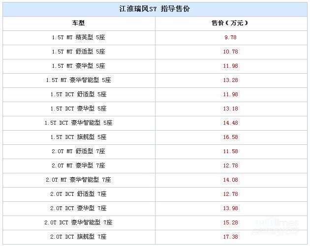 江淮瑞风S7正式上市 售9.78-17.38万元