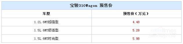 宝骏310Wagon预售价公布 4.48-5.98万元