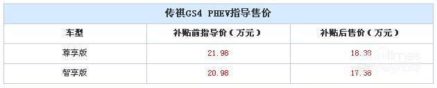 广汽传祺GS4 PHEV上市 补贴后17.38万起