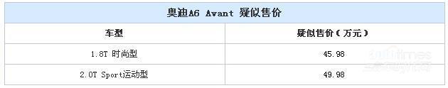 A6 Avant将6月21日上市 或售45.98万起