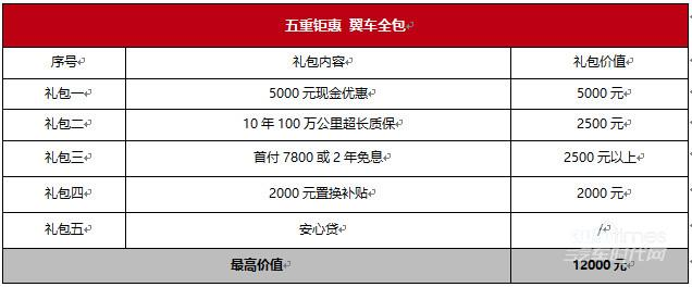 置换再升级 任意品牌换购凯翼车型最高补贴6000元