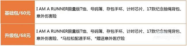 锦绣太原城 跑者来相聚
