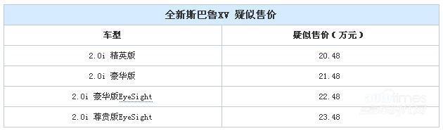 新斯巴鲁XV疑似售价 或售20.48-23.48万