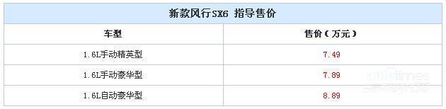 新款风行SX6正式上市 售7.49-8.89万元