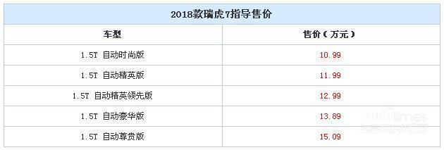 新款瑞虎7正式上市 售10.99-15.09万元