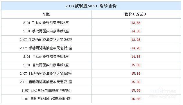 2017款驭胜S350上市 售13.58-16.68万元
