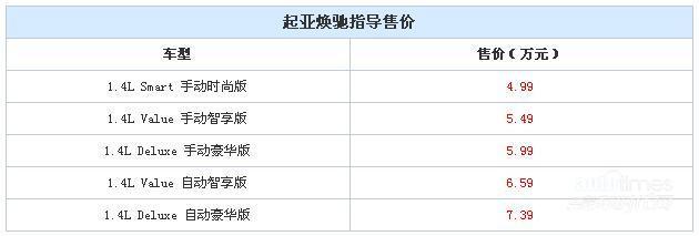 起亚焕驰正式上市 售价4.99-7.39万元