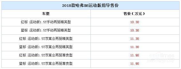 2018款哈弗H6运动版上市 售10.3-11.9万