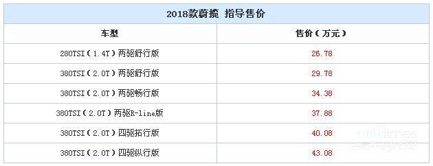 2018款蔚揽正式上市 售26.78-43.08万元