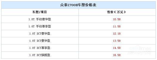 众泰Z700H正式上市 售10.58-16.58万元