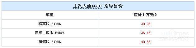 上汽大通EG10上市 售价30.98-40.68万元
