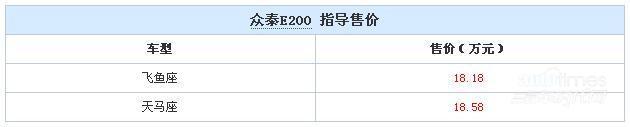 2018款众泰E200上市 售18.18-18.58万元