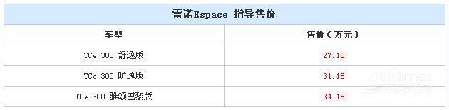 雷诺Espace正式上市 售27.18-34.18万元
