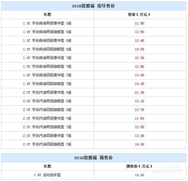 新款揽福价格调整 售价11.38-14.48万元