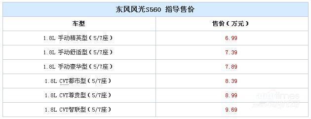 东风风光S560正式上市 售6.99-9.69万元