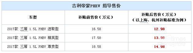帝豪PHEV上市 补贴前售16.58-18.58万