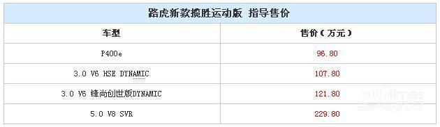 路虎新款揽胜运动版上市 售96.80-229.80万
