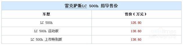 雷克萨斯LC正式上市 售126.80-138.60万