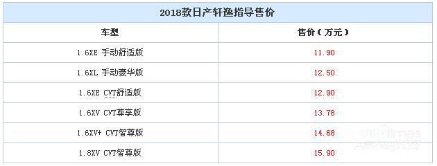 2018款轩逸正式上市 售11.9-15.9万元