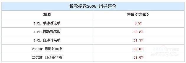 新款标致2008正式上市 售8.97-12.87万