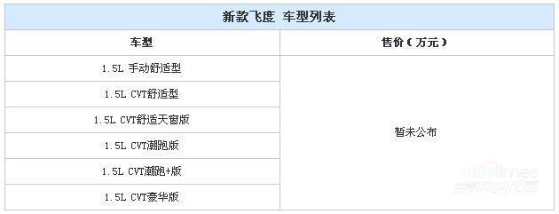 曝本田新款飞度配置 于1月11日正式上市