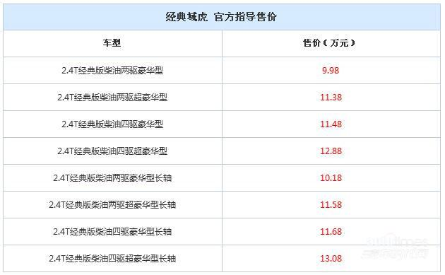 江铃经典域虎正式上市 售9.98-13.08万