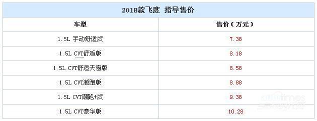 2018款飞度正式上市 售7.38-10.28万元