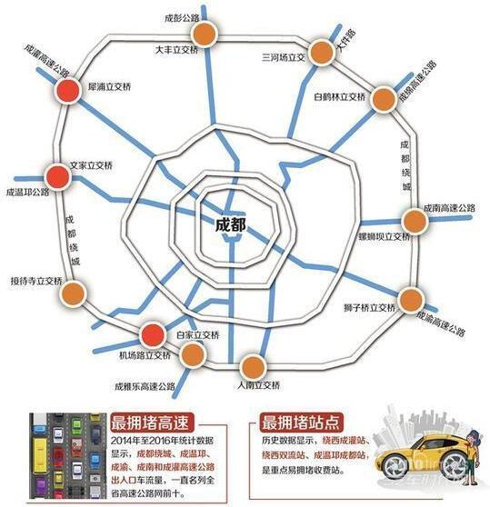2018年四川春运出行预测 成都绕城或成四川最堵高速