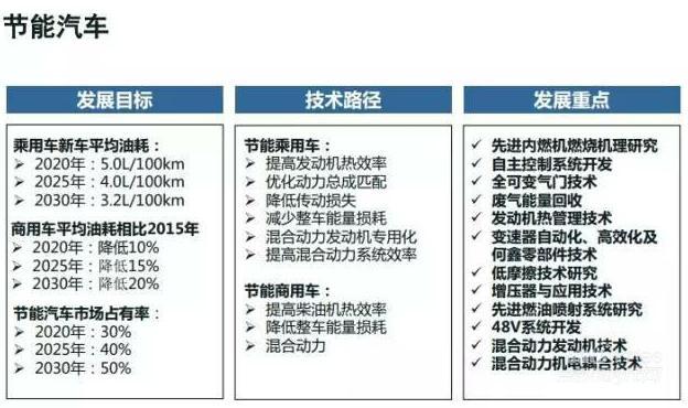 """奇瑞又担""""国家级""""新能源战略任务 牵头两大国家重点研发计划"""