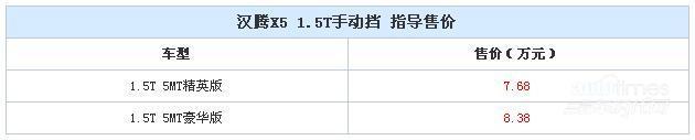 汉腾X5 1.5T手动挡上市 售7.68-8.38万