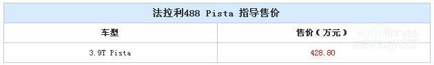 日内瓦车展:法拉利488 Pista售428.8万