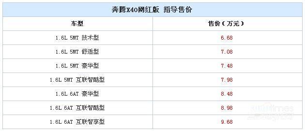 奔腾X40网红版正式上市 售6.68-9.68万