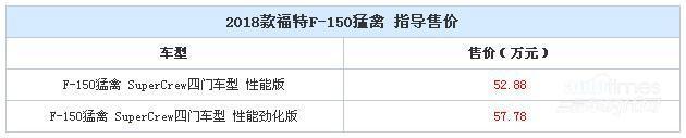 新款福特F-150猛禽上市 52.88-57.78万