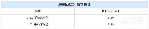 斯威X3新增两款1.5L车型 售6.69-7.19万