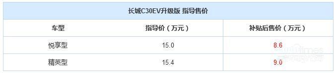 长城C30EV升级版上市 补贴后售8.6-9万