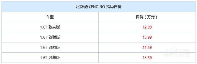 北京现代ENCINO上市 售12.99-15.59万元