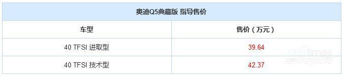 奥迪Q5典藏版上市 售价39.64-42.37万元