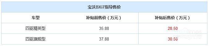 宝沃BXi7上市 补贴前售35.88-37.88万元