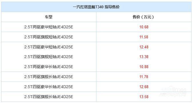 一汽红塔蓝舰T340上市 售10.68-13.58万